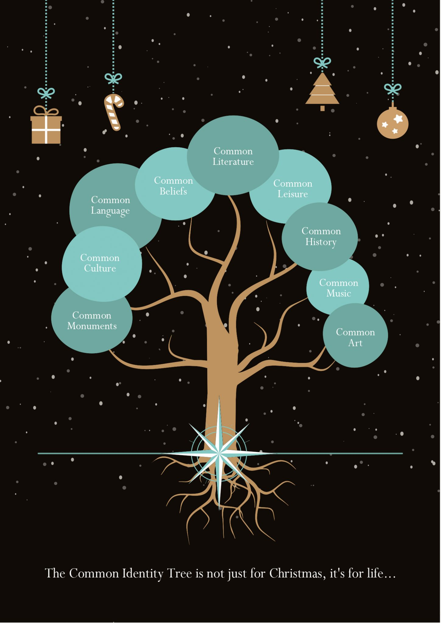 The Common Identity Tree is not just for Christmas, it's for life....